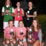 Jugendkreismeisterschaften 2013